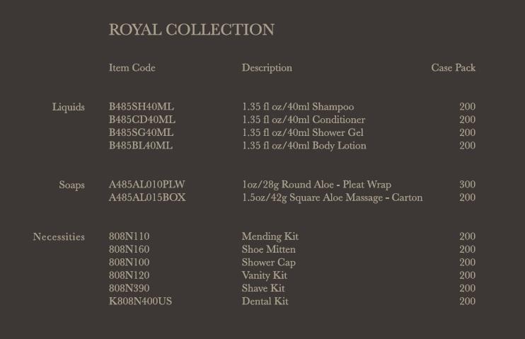 Royal_Details